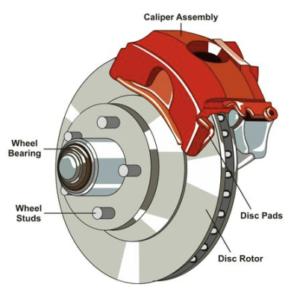 Disk Brake Components